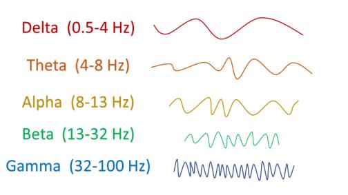 brainwaves_frequencies_fig5